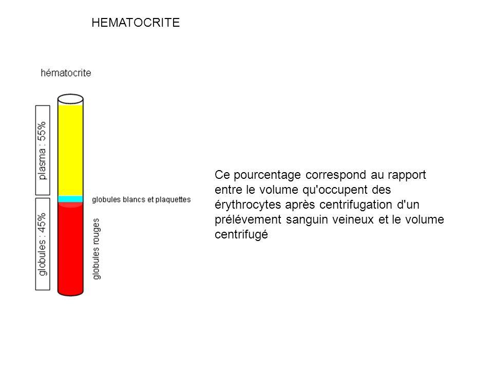Ce pourcentage correspond au rapport entre le volume qu'occupent des érythrocytes après centrifugation d'un prélévement sanguin veineux et le volume c