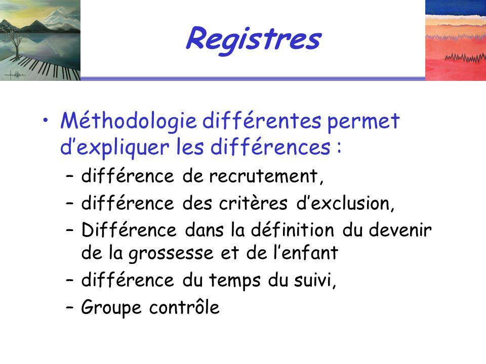 Registres Méthodologie différentes permet dexpliquer les différences : –différence de recrutement, –différence des critères dexclusion, –Différence dans la définition du devenir de la grossesse et de lenfant –différence du temps du suivi, –Groupe contrôle