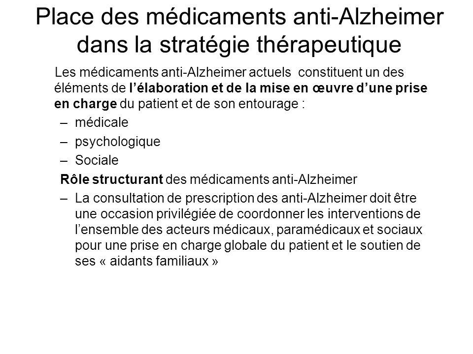 Les médicaments anti-Alzheimer actuels constituent un des éléments de lélaboration et de la mise en œuvre dune prise en charge du patient et de son en