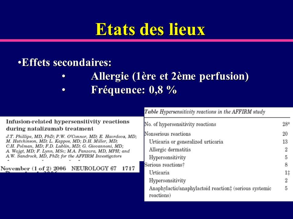 Etats des lieux Effets secondaires:Effets secondaires: Allergie (1ère et 2ème perfusion) Allergie (1ère et 2ème perfusion) Fréquence: 0,8 % Fréquence: