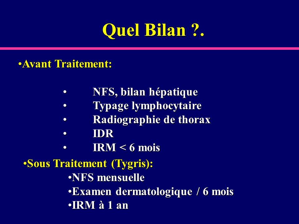Quel Bilan ?. Avant Traitement:Avant Traitement: NFS, bilan hépatiqueNFS, bilan hépatique Typage lymphocytaireTypage lymphocytaire Radiographie de tho
