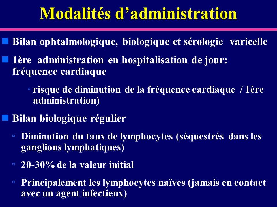 Modalités dadministration nBilan ophtalmologique, biologique et sérologie varicelle n1ère administration en hospitalisation de jour: fréquence cardiaq