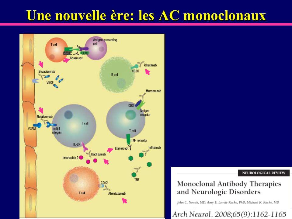 Une nouvelle ère: les AC monoclonaux
