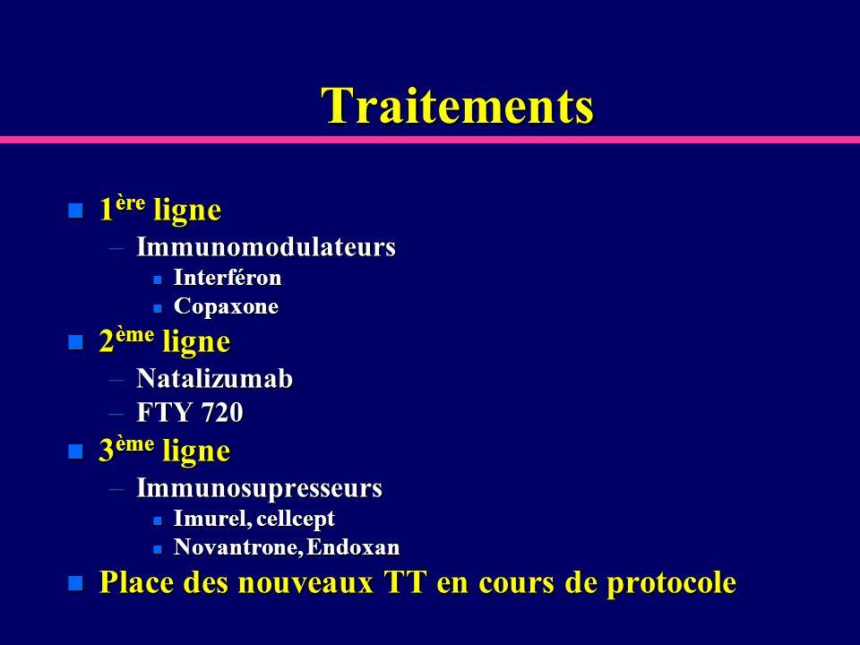 Traitements n 1 ère ligne –Immunomodulateurs n Interféron n Copaxone n 2 ème ligne –Natalizumab –FTY 720 n 3 ème ligne –Immunosupresseurs n Imurel, ce