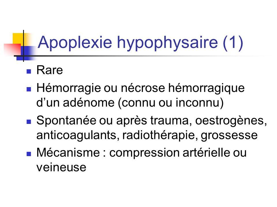 Apoplexie hypophysaire (1) Rare Hémorragie ou nécrose hémorragique dun adénome (connu ou inconnu) Spontanée ou après trauma, oestrogènes, anticoagulan