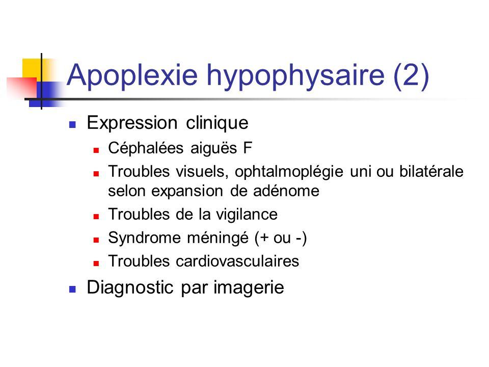 Apoplexie hypophysaire (2) Expression clinique Céphalées aiguës F Troubles visuels, ophtalmoplégie uni ou bilatérale selon expansion de adénome Troubl