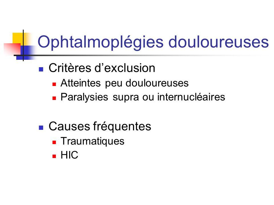 Ophtalmoplégies douloureuses Critères dexclusion Atteintes peu douloureuses Paralysies supra ou internucléaires Causes fréquentes Traumatiques HIC