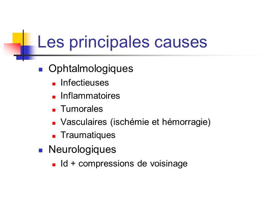 Les principales causes Ophtalmologiques Infectieuses Inflammatoires Tumorales Vasculaires (ischémie et hémorragie) Traumatiques Neurologiques Id + com
