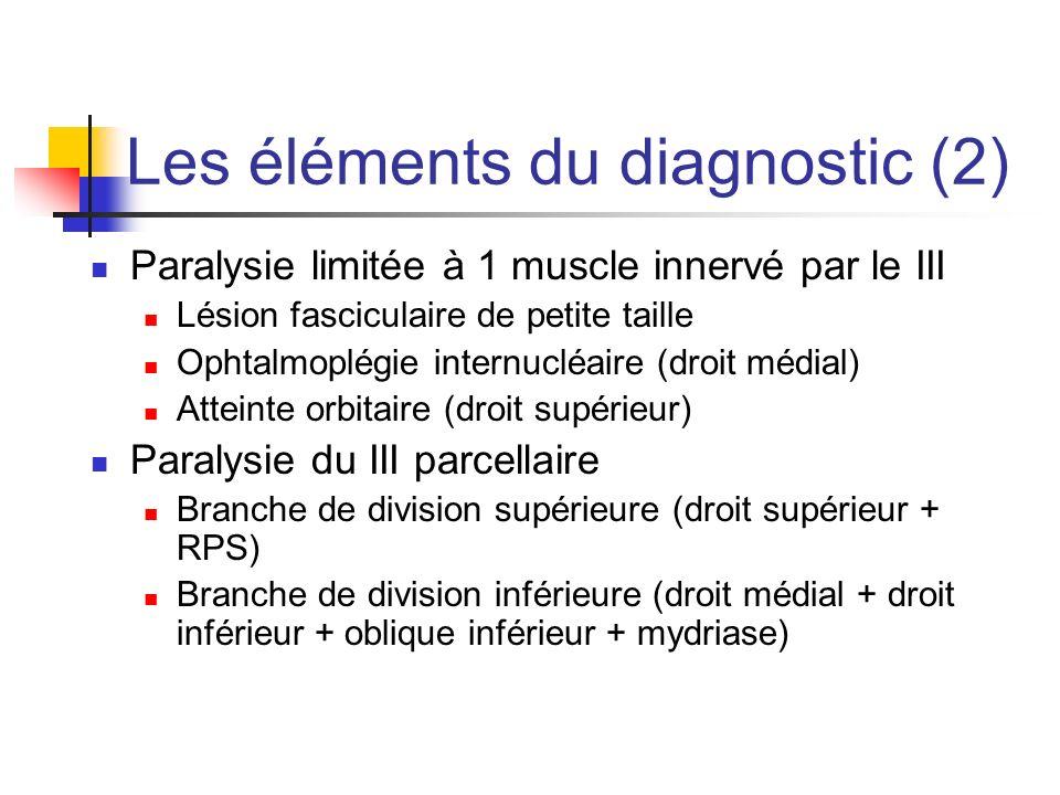 Les éléments du diagnostic (2) Paralysie limitée à 1 muscle innervé par le III Lésion fasciculaire de petite taille Ophtalmoplégie internucléaire (dro