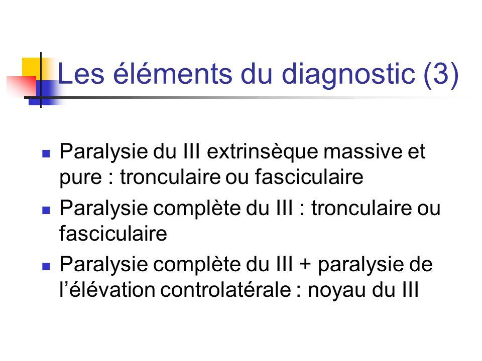 Les éléments du diagnostic (3) Paralysie du III extrinsèque massive et pure : tronculaire ou fasciculaire Paralysie complète du III : tronculaire ou f