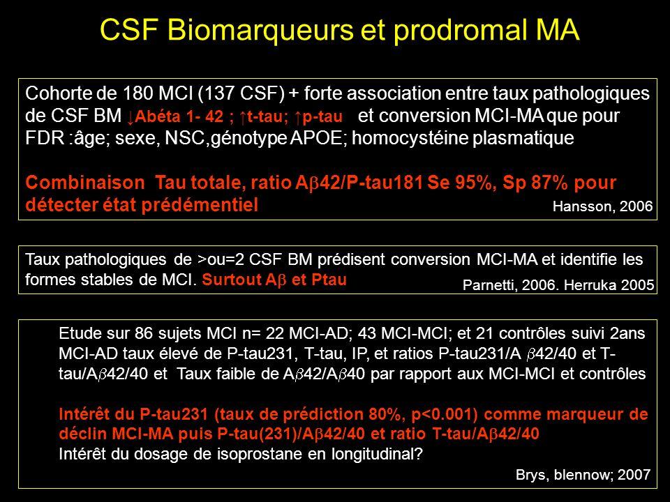 CSF Biomarqueurs et prodromal MA Hansson, 2006 Cohorte de 180 MCI (137 CSF) + forte association entre taux pathologiques de CSF BM Abéta 1- 42 ; t-tau