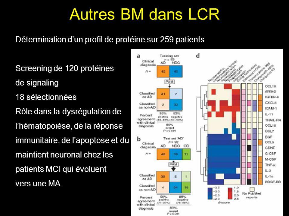 Autres BM dans LCR Détermination dun profil de protéine sur 259 patients Screening de 120 protéines de signaling 18 sélectionnées Rôle dans la dysrégu
