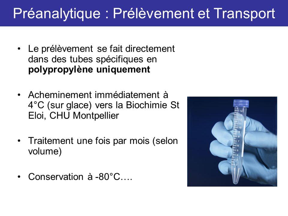 Préanalytique : Prélèvement et Transport Le prélèvement se fait directement dans des tubes spécifiques en polypropylène uniquement Acheminement immédi
