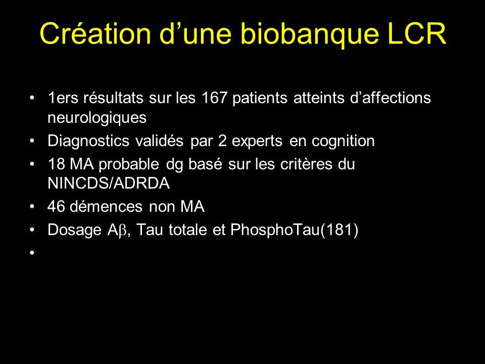 Création dune biobanque LCR 1ers résultats sur les 167 patients atteints daffections neurologiques Diagnostics validés par 2 experts en cognition 18 M