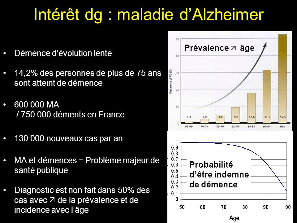 Intérêt dg : maladie dAlzheimer Démence dévolution lente 14,2% des personnes de plus de 75 ans sont atteint de démence 600 000 MA / 750 000 déments en