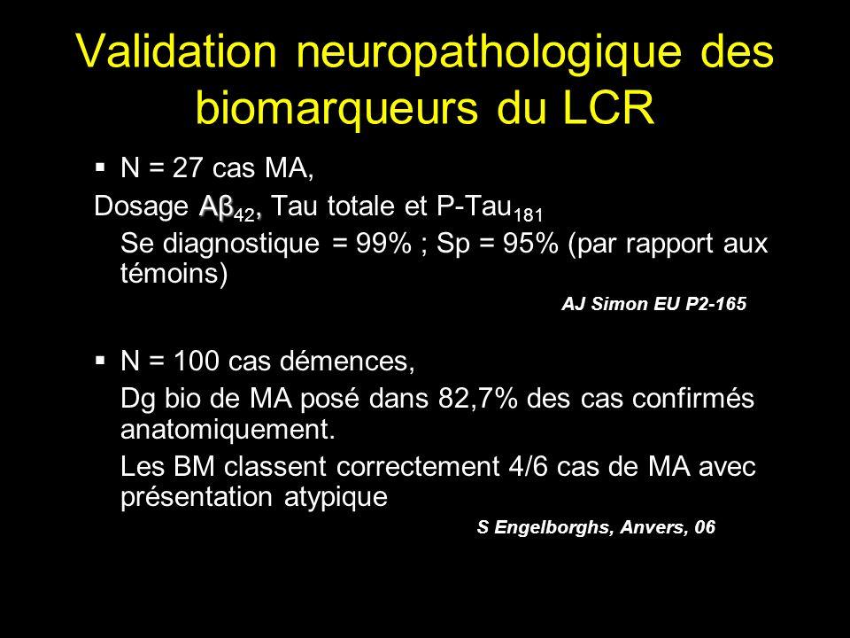 Validation neuropathologique des biomarqueurs du LCR N = 27 cas MA, Aβ, Dosage Aβ 42, Tau totale et P-Tau 181 Se diagnostique = 99% ; Sp = 95% (par ra