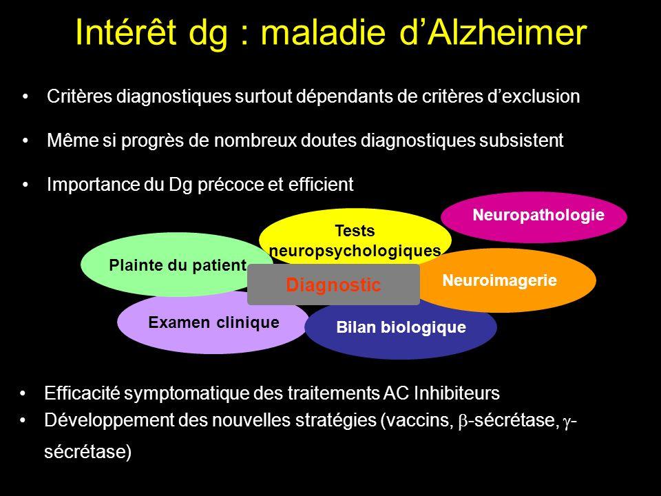 Bases physiopathologiques des biomarqueurs dans la MA La physiopathologie MA repose sur –un déséquilibre de la production et de la clearance du peptide β amyloïde, surtout Aβ1-42, qui sagrège sous forme de plaques séniles corticales –un dépôt de Tau qui sagrège sous forme de DNF dans le neurone