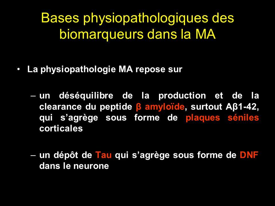 Bases physiopathologiques des biomarqueurs dans la MA La physiopathologie MA repose sur –un déséquilibre de la production et de la clearance du peptid