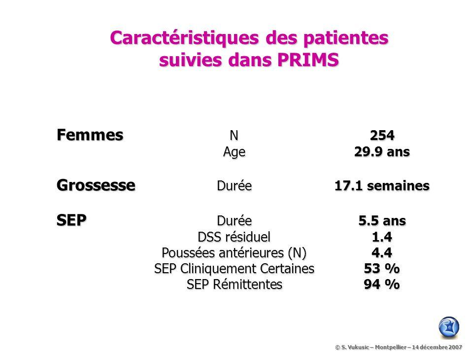 Femmes N254 Age29.9 ans Grossesse Durée 17.1 semaines SEP Durée 5.5 ans DSS résiduel 1.4 Poussées antérieures (N)4.4 SEP Cliniquement Certaines53 % SEP Rémittentes94 % Caractéristiques des patientes suivies dans PRIMS © S.