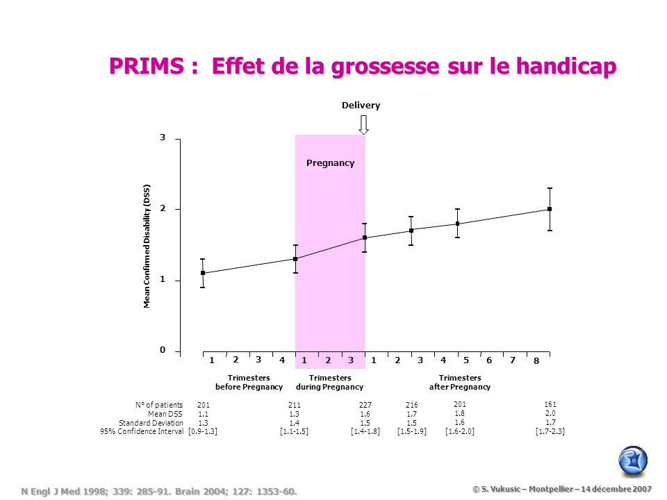PRIMS : Effet de la grossesse sur le handicap N Engl J Med 1998; 339: 285-91.