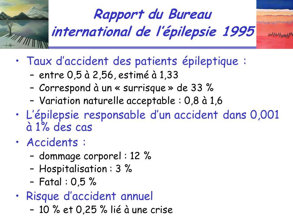 Rapport du Bureau international de lépilepsie 1995 Taux daccident des patients épileptique : –entre 0,5 à 2,56, estimé à 1,33 –Correspond à un « surri
