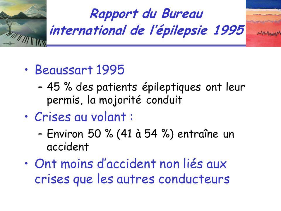 Rapport du Bureau international de lépilepsie 1995 Beaussart 1995 –45 % des patients épileptiques ont leur permis, la mojorité conduit Crises au volan