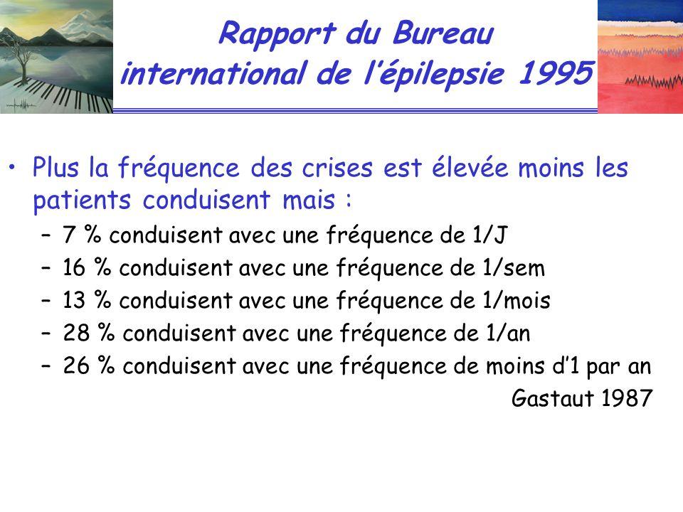 Rapport du Bureau international de lépilepsie 1995 Plus la fréquence des crises est élevée moins les patients conduisent mais : –7 % conduisent avec u