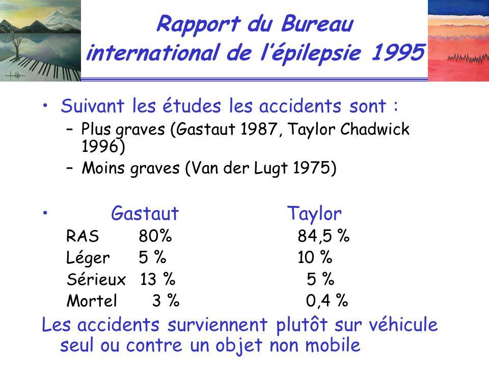 Rapport du Bureau international de lépilepsie 1995 Suivant les études les accidents sont : –Plus graves (Gastaut 1987, Taylor Chadwick 1996) –Moins gr
