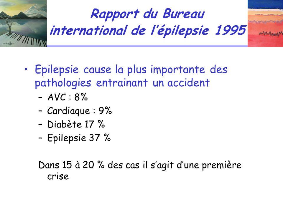 Rapport du Bureau international de lépilepsie 1995 Epilepsie cause la plus importante des pathologies entrainant un accident –AVC : 8% –Cardiaque : 9%