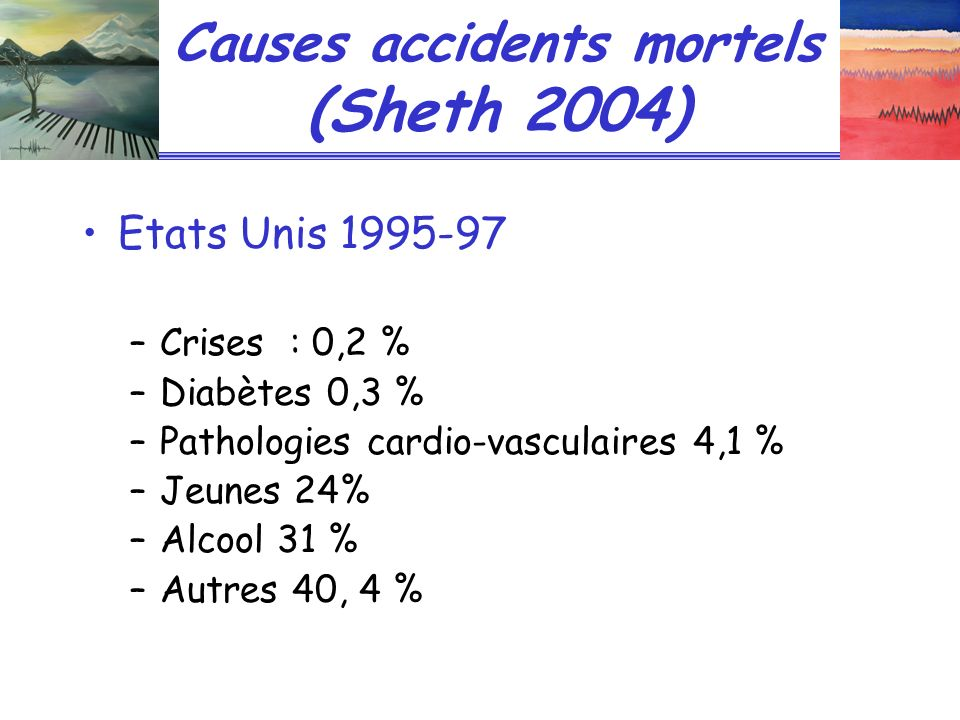 Causes accidents mortels (Sheth 2004) Etats Unis 1995-97 –Crises : 0,2 % –Diabètes 0,3 % –Pathologies cardio-vasculaires 4,1 % –Jeunes 24% –Alcool 31