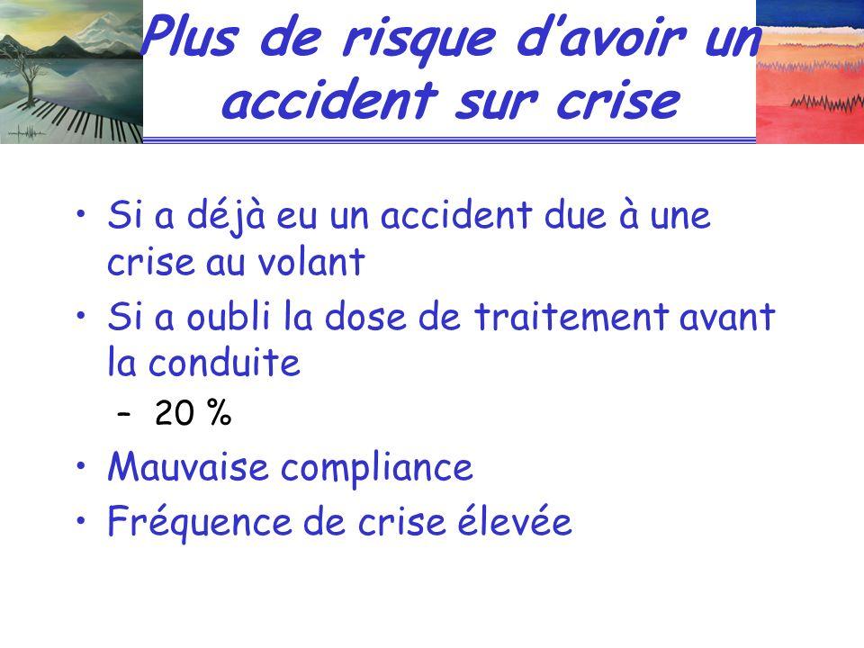 Plus de risque davoir un accident sur crise Si a déjà eu un accident due à une crise au volant Si a oubli la dose de traitement avant la conduite – 20