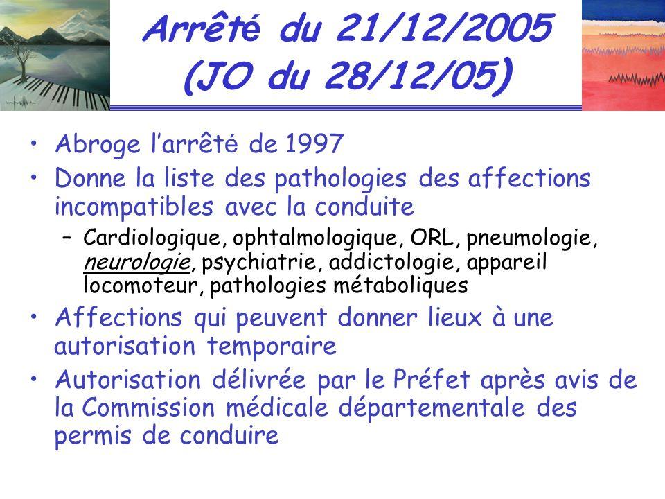 Arrêt é du 21/12/2005 (JO du 28/12/05 ) Abroge larrêt é de 1997 Donne la liste des pathologies des affections incompatibles avec la conduite –Cardiolo