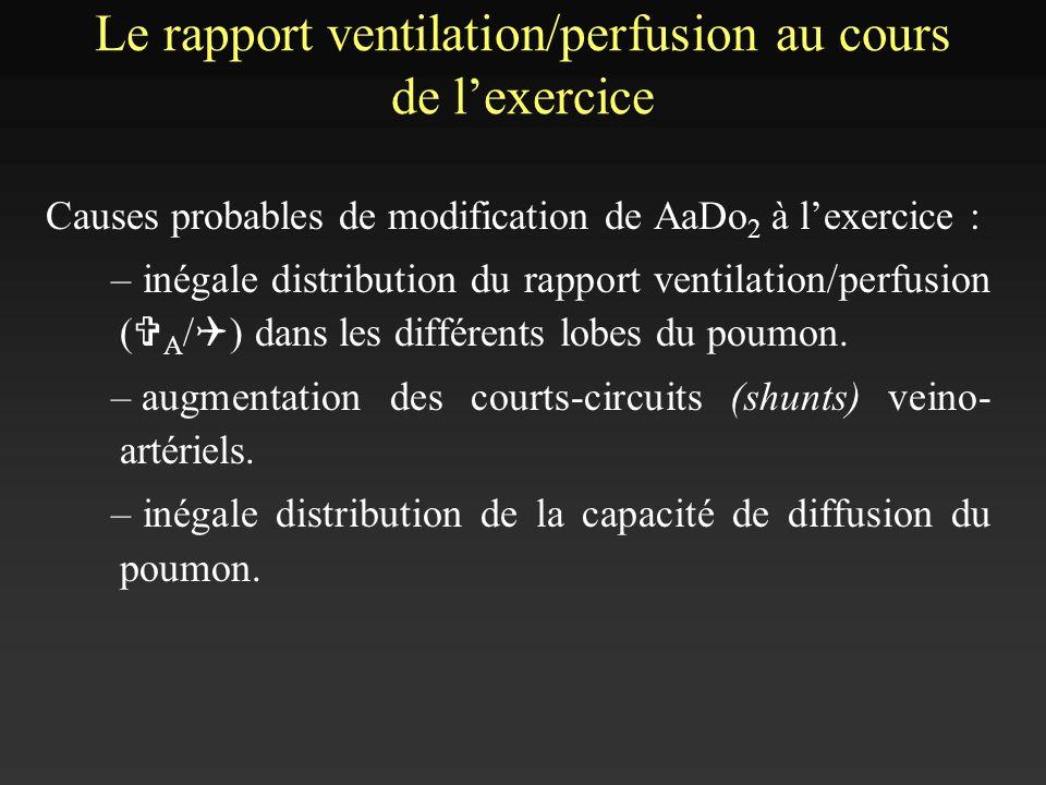 Le rapport ventilation/perfusion au cours de lexercice Causes probables de modification de AaDo 2 à lexercice : – inégale distribution du rapport vent