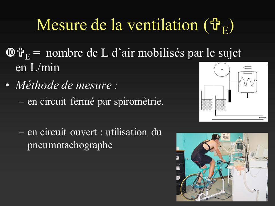 Mesure de la ventilation ( V E ) V E = nombre de L dair mobilisés par le sujet en L/min Méthode de mesure : –en circuit fermé par spiromètrie. –en cir