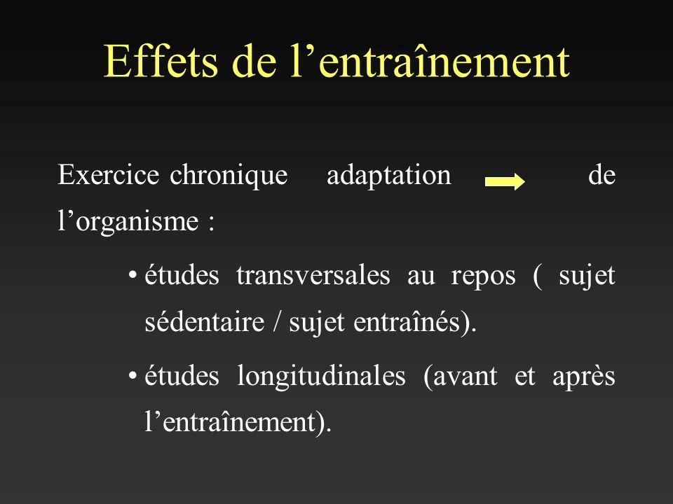 Effets de lentraînement Exercice chronique adaptation de lorganisme : études transversales au repos ( sujet sédentaire / sujet entraînés). études long