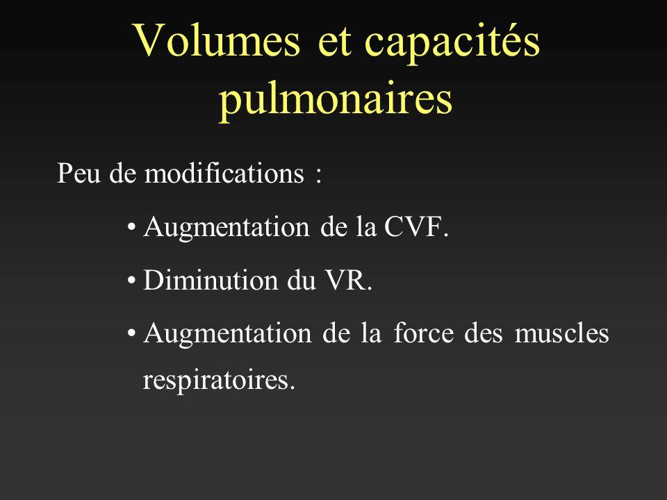 Volumes et capacités pulmonaires Peu de modifications : Augmentation de la CVF. Diminution du VR. Augmentation de la force des muscles respiratoires.