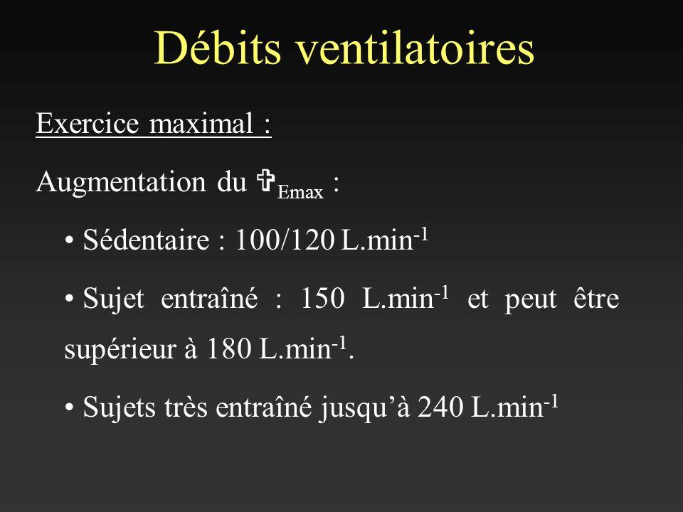 Débits ventilatoires Exercice maximal : Augmentation du V Emax : Sédentaire : 100/120 L.min -1 Sujet entraîné : 150 L.min -1 et peut être supérieur à