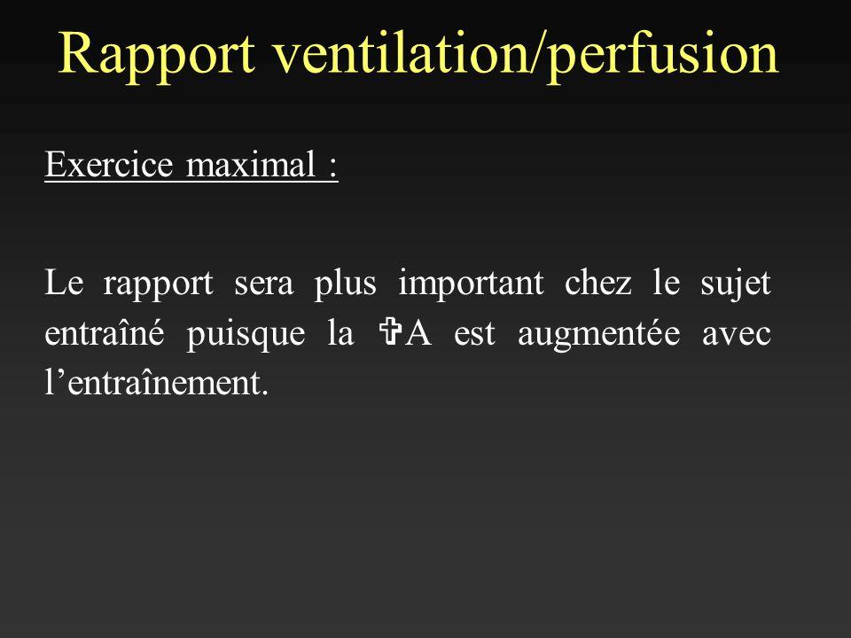 Rapport ventilation/perfusion Exercice maximal : Le rapport sera plus important chez le sujet entraîné puisque la V A est augmentée avec lentraînement