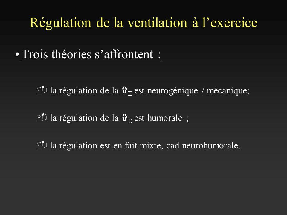 Régulation de la ventilation à lexercice Trois théories saffrontent : la régulation de la V E est neurogénique / mécanique; la régulation de la V E es