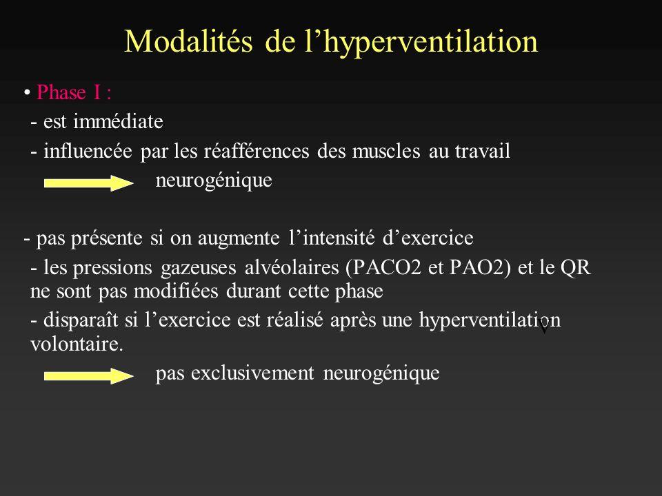 Phase I : - est immédiate - influencée par les réafférences des muscles au travail neurogénique - pas présente si on augmente lintensité dexercice - l