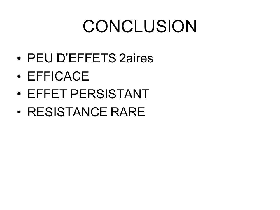 CONCLUSION PEU DEFFETS 2aires EFFICACE EFFET PERSISTANT RESISTANCE RARE