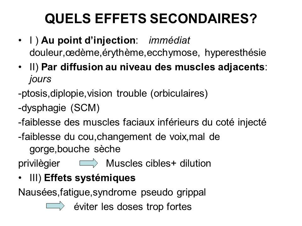 QUELS EFFETS SECONDAIRES? I ) Au point dinjection: immédiat douleur,œdème,érythème,ecchymose, hyperesthésie II) Par diffusion au niveau des muscles ad