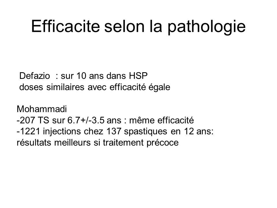 Efficacite selon la pathologie Defazio : sur 10 ans dans HSP doses similaires avec efficacité égale Mohammadi -207 TS sur 6.7+/-3.5 ans : même efficac