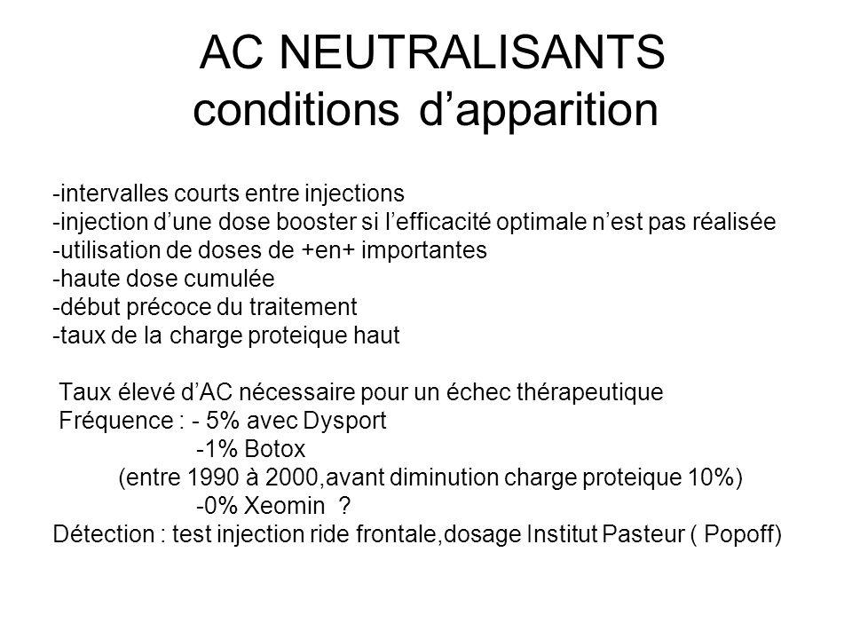 AC NEUTRALISANTS conditions dapparition -intervalles courts entre injections -injection dune dose booster si lefficacité optimale nest pas réalisée -u
