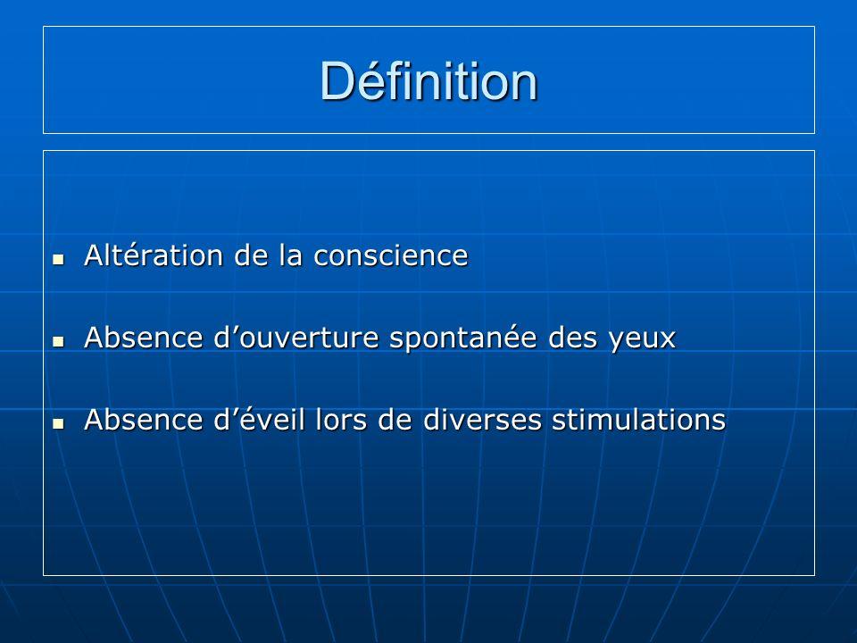 Définition Altération de la conscience Altération de la conscience Absence douverture spontanée des yeux Absence douverture spontanée des yeux Absence déveil lors de diverses stimulations Absence déveil lors de diverses stimulations