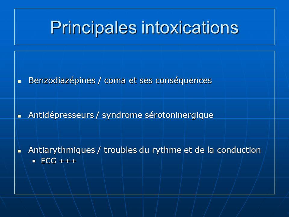 Principales intoxications Benzodiazépines / coma et ses conséquences Benzodiazépines / coma et ses conséquences Antidépresseurs / syndrome sérotoniner