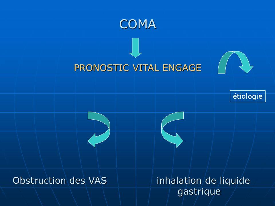 COMA PRONOSTIC VITAL ENGAGE Obstruction des VAS inhalation de liquide gastrique étiologie
