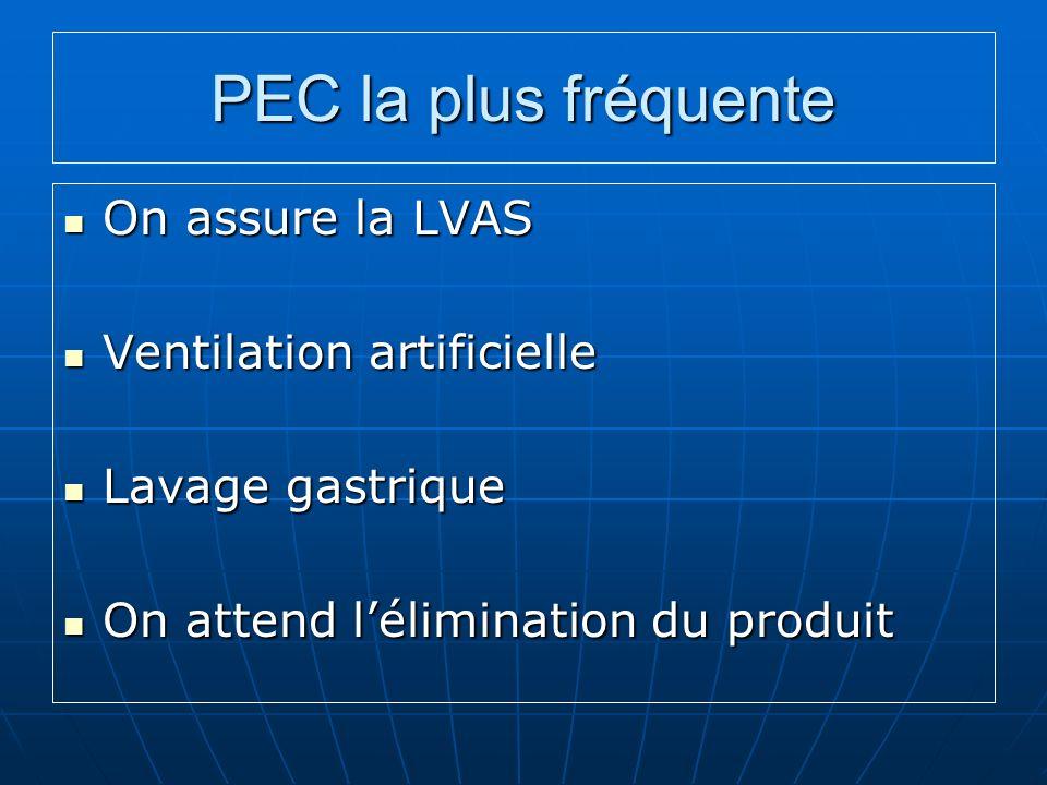 PEC la plus fréquente On assure la LVAS On assure la LVAS Ventilation artificielle Ventilation artificielle Lavage gastrique Lavage gastrique On attend lélimination du produit On attend lélimination du produit