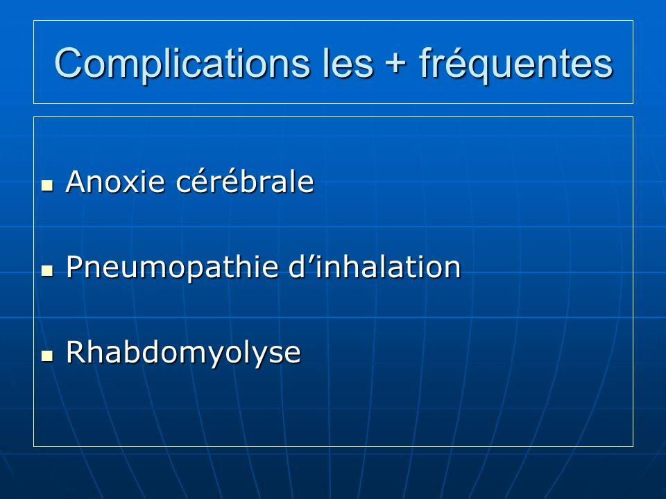 Complications les + fréquentes Anoxie cérébrale Anoxie cérébrale Pneumopathie dinhalation Pneumopathie dinhalation Rhabdomyolyse Rhabdomyolyse