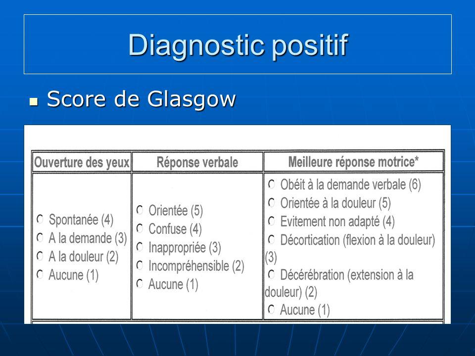 Diagnostic positif Score de Glasgow Score de Glasgow